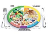 База отдыха Лепота - иконка «питание» в Хасане